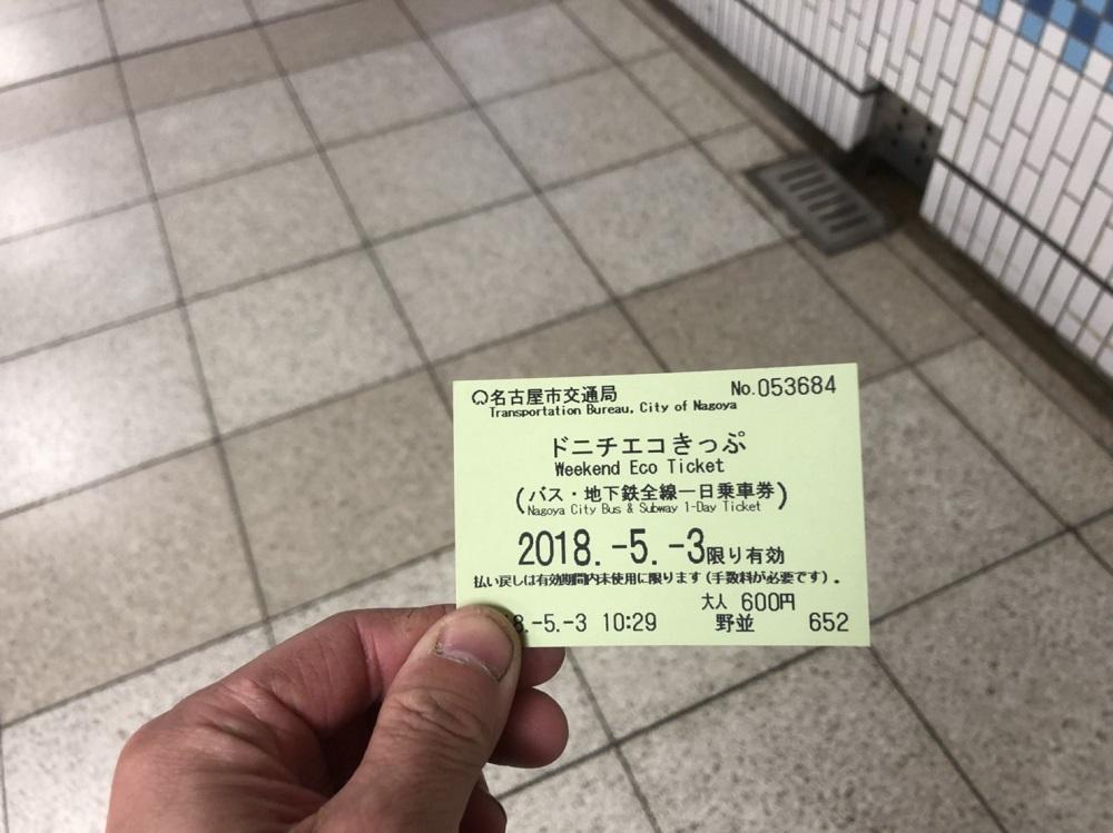 名古屋市営地下鉄 ドニチエコきっぷ