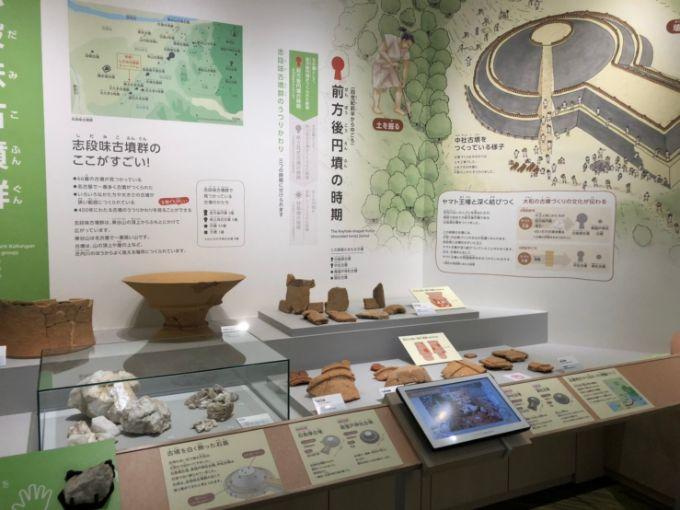 SIHIDAMU(しだみゅー)しだみ古墳群ミュージアムの展示室